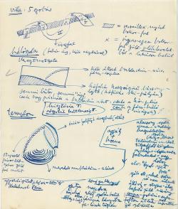 Szentkuthy Miklós (1908–1988) autográf jegyzete Prae című regényéhez
